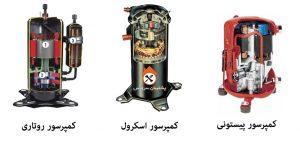 انواع کمپرسور